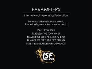 Ranking Ultras Skyrunning 2013: Parámetros ponderados