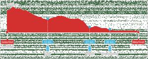 transgrancanaria 42k 2014 perfil carrera
