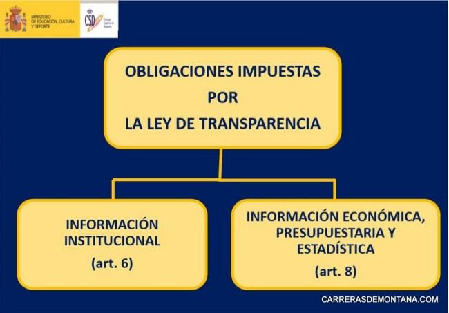 Las federaciones de montaña ante La Ley de Transparencia