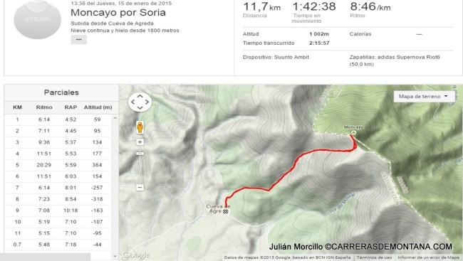 rutas trail running moncayo Traza en Strava