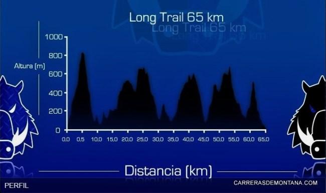 1-Apuko extrem long trail perfil 65k