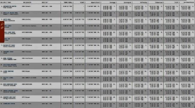 Matterhorn ultraks 2015 Top16 masculino con parciales