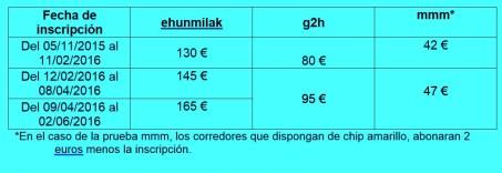Inscripciones Ehunmilak 2016 (2)