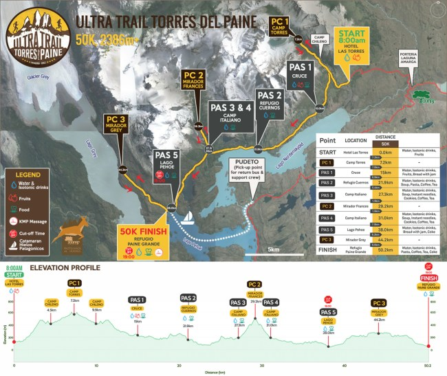 Ultra trail torres del paine 50k mapa carrera