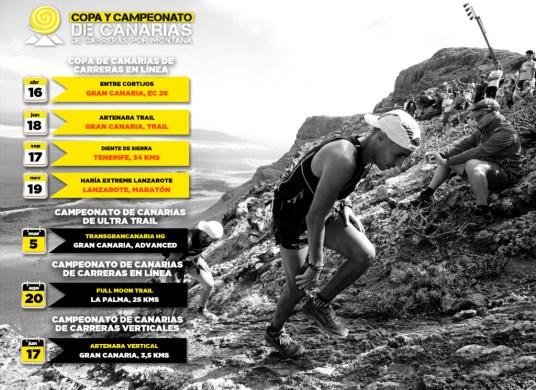 Calendario Carreras Montaña Canarias 2016. Federación Canaria Montañismo