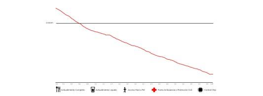 Kilómetro Vertical Descenso Canfranc Canfranc 2016
