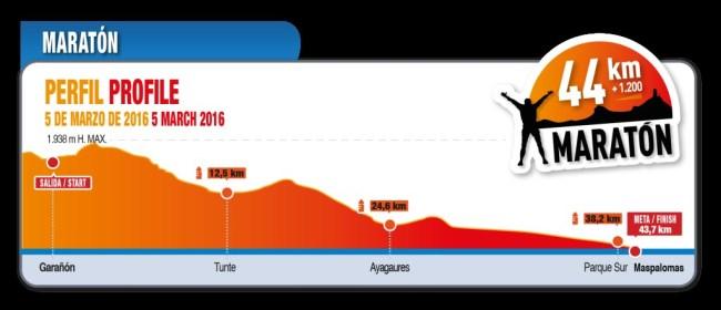 Transgrancanaria 2016 maraton 44km perfil carrera
