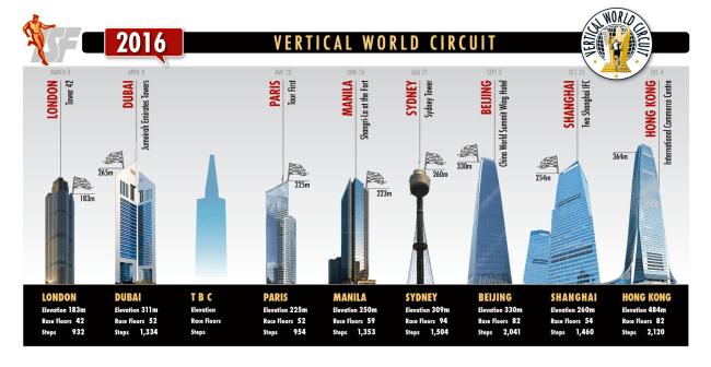 Skyrunning 2016 Vertical World Cup