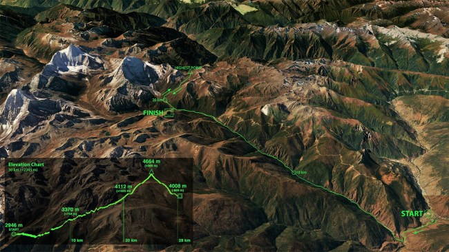 yading skyrun 2016 skyrunner world series map