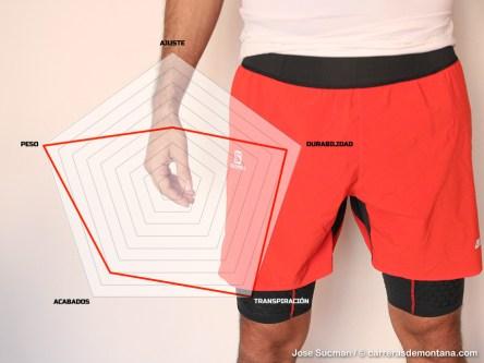 valoracion-pantalon