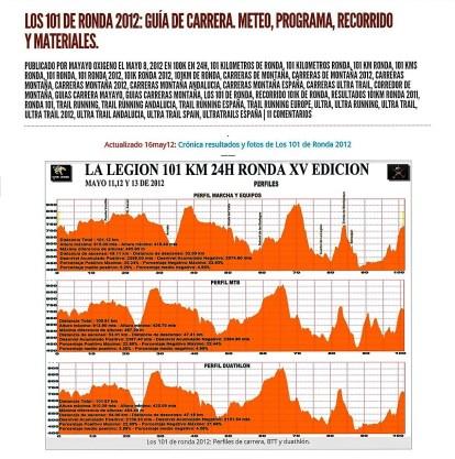 guias carreras montaña mayayo 101Ronda 2012