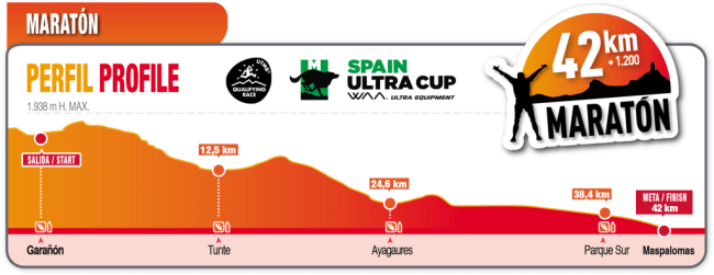 transgrancanaria-2017-perfil-maraton