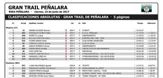 Clasificación GTP-115KM Gran Trail Peñalara 2017