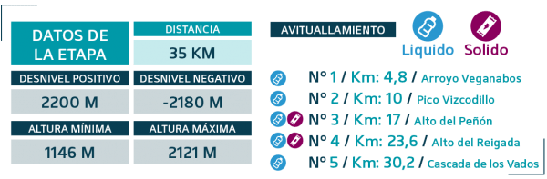 datos_ultra_et_01-600x197