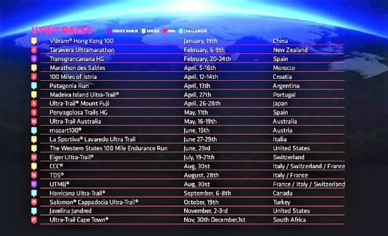 Ultra trail world tour 2019 Calendar by Mayayo for Carrerasdemontana.com 2