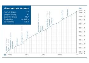 eiger ultra trail carreras de montaña suiza alpes (8)