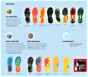 La Sportiva 2022 zapatillas trail running 4