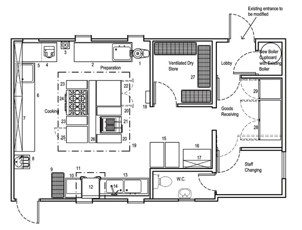 Kitchen Layout/Equipment Project