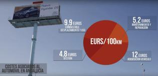 Costes asociados al automóvil en Andalucía