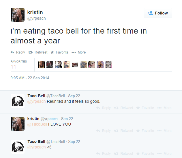 Taco Bell Brand Communication on Twtitter