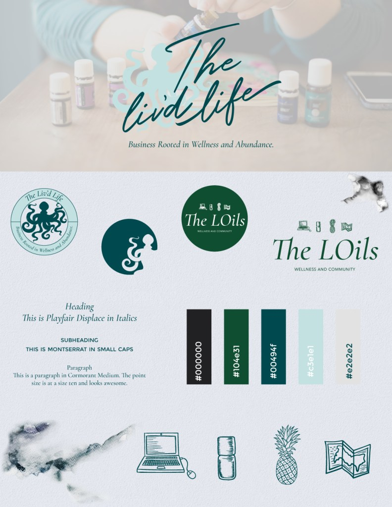 The Liv'd Life is a nautical and moody brand and Showit website design by Carrylove Designs
