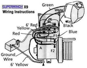 What Is The Wiring For A Dayton Winch Model # 3VJ74?  Blurtit