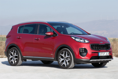 Kia-auto-sales-statistics-Europe