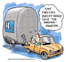 Electric Vehicles vs  Hydrogen Fuel Cell Vehicles