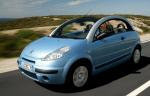 Citroen-C3-Pluriel-auto-sales-statistics-Europe
