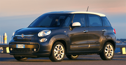 Auto Sales Europe Data: Fiat 500L European Sales Figures