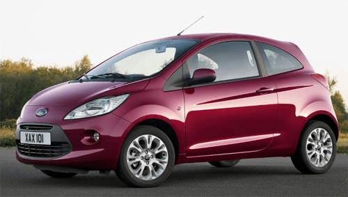 Auto Sales Europe Data: Ford Ka European Sales Figures