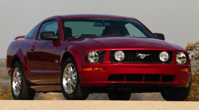 Ford-Mustang-auto-sales-statistics-Europe