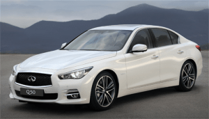 Infiniti-Q50-G-auto-sales-statistics-Europe