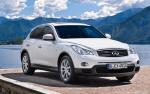 Infiniti-QX50-EX-auto-sales-statistics-Europe