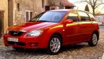 Kia-Cerato-auto-sales-statistics-Europe