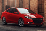 Dodge_Dart-US-car-sales-statistics