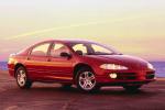 Dodge_Intrepid-US-car-sales-statistics