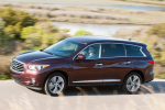 Infiniti_QX60-US-car-sales-statistics
