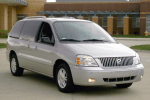 Mercury_Monterey-US-car-sales-statistics