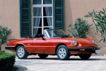 Alfa_Romeo_Spider-US-car-sales-statistics-1966-1994
