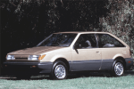 Isuzu_I_Mark-1985-1989-US-car-sales-statistics