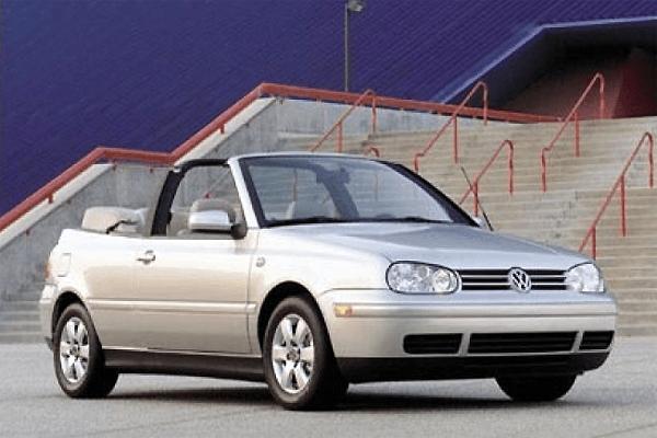 Volkswagen_Cabrio-US-car-sales-statistics