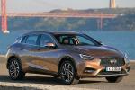 Infiniti_Q30-auto-sales-statistics-Europe