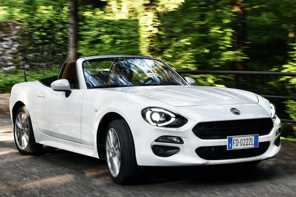 Auto Sales Europe Data: Fiat 124 Spider European Sales Figures