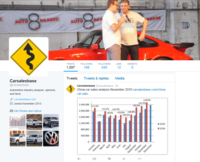 Carsalesbase-twitter