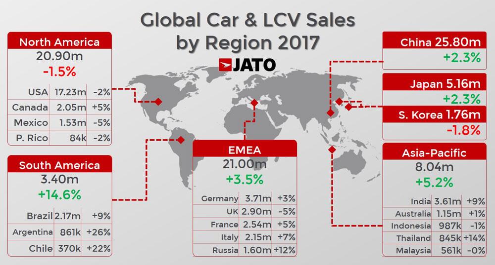 2017-worldwide-car-sales-regions - carsalesbase.com