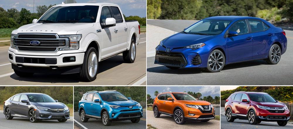 Global Car Sales Analysis 2018 Carsalesbasecom