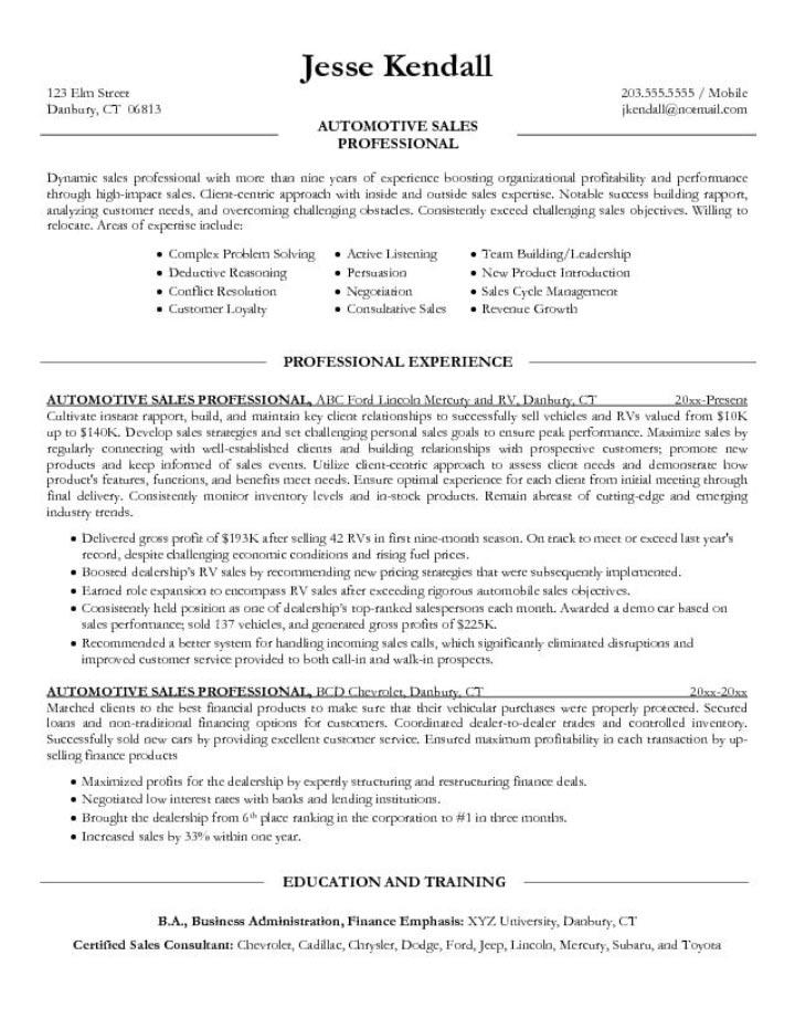 Order resume online viagra