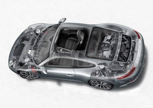 New Porsche 911
