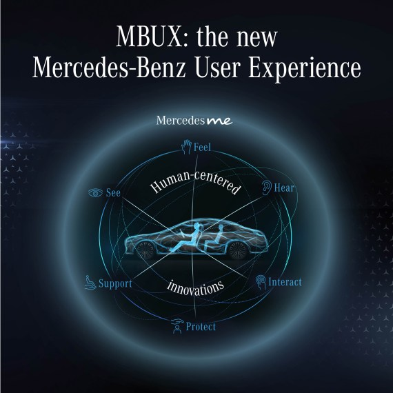 Mercedes-Benz S-Klasse, MBUX (Mercedes-Benz User Experience)Mercedes-Benz S-Class, MBUX (Mercedes-Benz User Experience)
